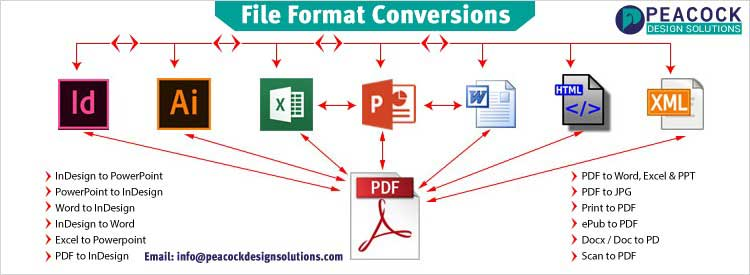 Document Conversion Services | Peacock Design Solutions